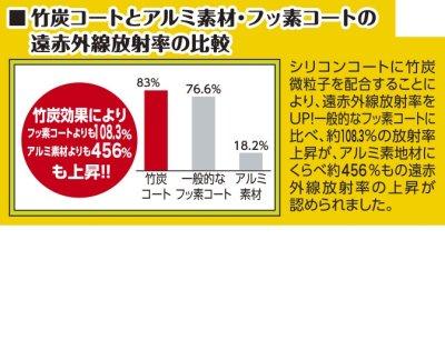 画像3: m.design フライパンカバーM (24・26・28cm)